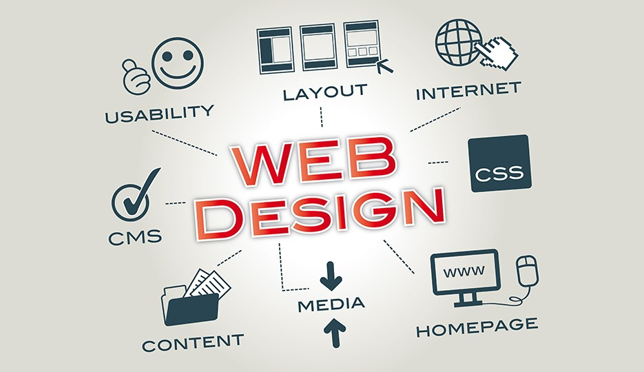 An Insight Into Successful Web Development Strategies