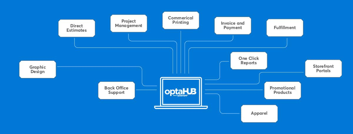 Optamark Launches Cloud Based Brand Management System